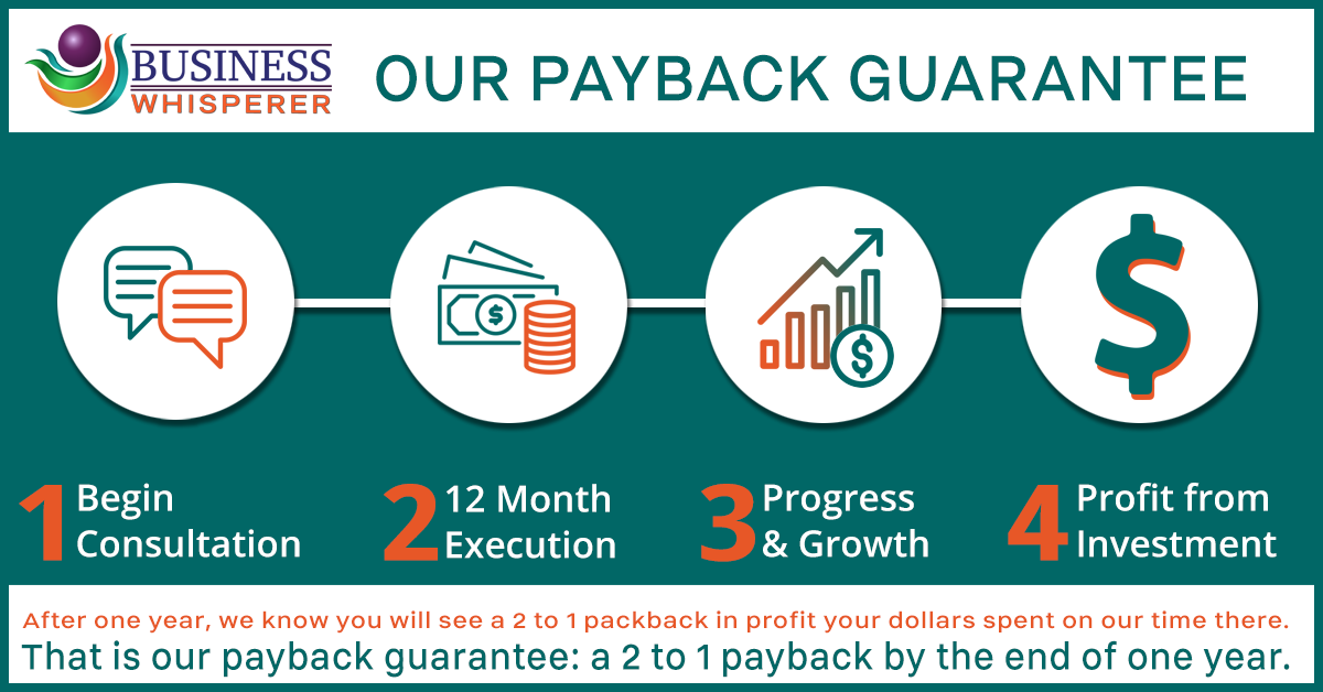 Business Whisperer offers a payback guarantee